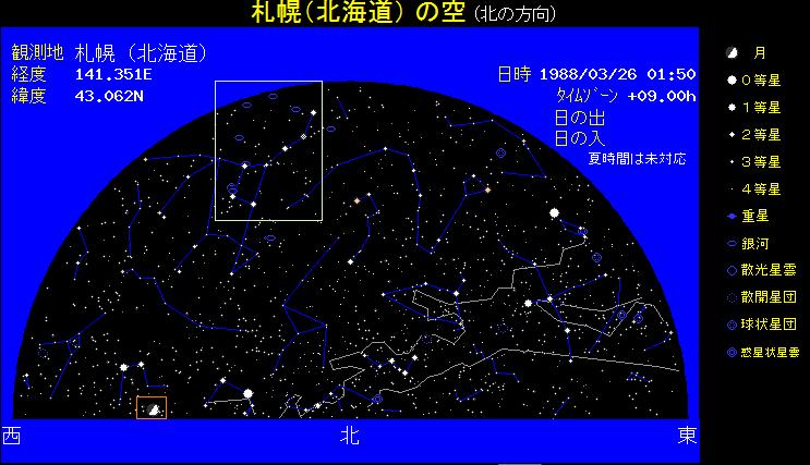 1988年3月26日未明の星空再現画像